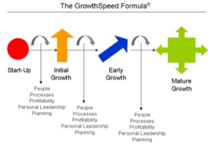growthspeed formula